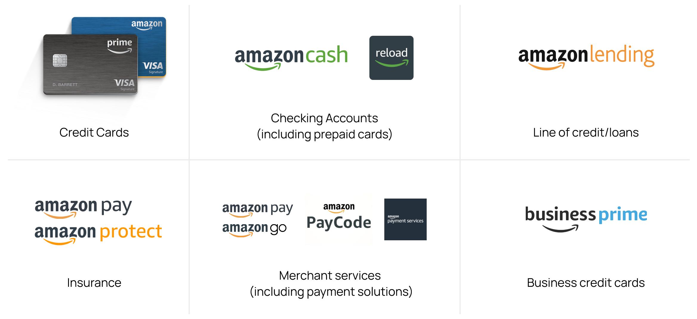 amazon-unbundling-bank-2